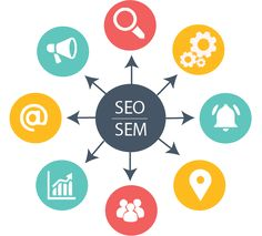 SEO Toronto - Edkent Media is an Internet Marketing Company that specializes in SEO, PPC, Web Design, Social Media Marketing, Conversion Rate Optimization, UX/UI, Content Marketing, Analytics and Tracking & Lead Generation. If You Want Positive ROI for your business contact our Digital Marketing Agency Today!
