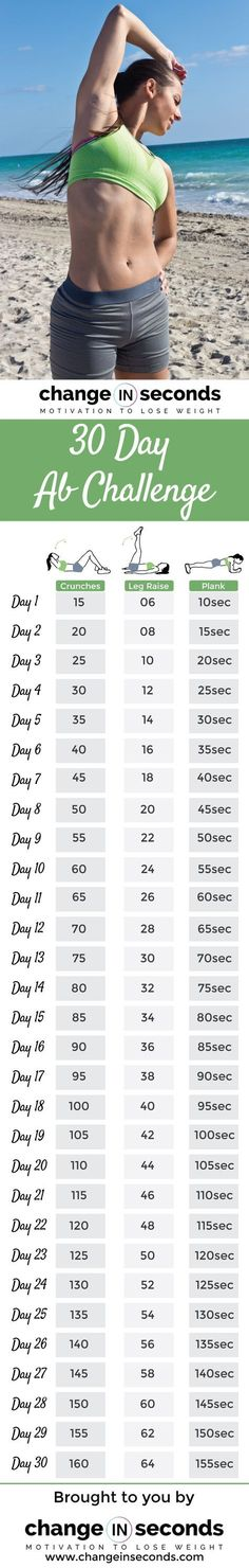30 Day Ab Challenge (Download PDF) http://www.changeinseconds.com/30-day-ab-challenge/