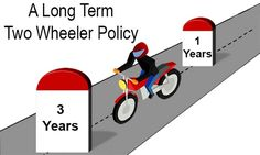 Why To Buy Long Term Two Wheeler Insurance Powered by RebelMouse Online Bike