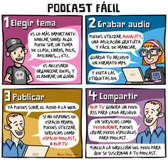 Podcast fácil | Nuevas tecnologías aplicadas a la educación | Educa con TIC. Artefacto PODCAST Spanish Teaching Resources, Teaching Methods, Teaching Strategies, Teacher Resources, Chemistry Quotes, Teaching Chemistry, Teaching Time, Educational Theories, Design Social