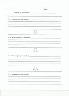 mla essay template download