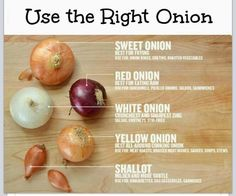 There is a difference between sweet onion and yellow onion. Know your onion for best taste!