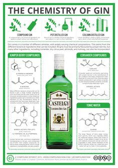 Just a heads up that it's #InternationalGinAndTonicDay today! More gin-related science here: http://www.compoundchem.com/2015/04/21/gin/