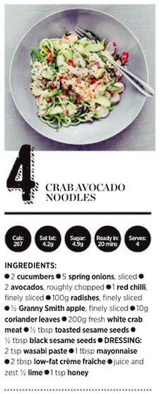 crab avocado noodles