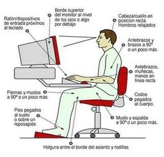 FisioIzquierdo - Fisioterapeuta One To One Madrid Ap Spanish, Tag Image, Human Body, Monitor, Postural, Google Account, Community Manager, Infographics, Home Office