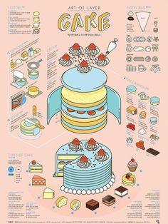 Infographic Design A cake that does not fall into the spot of every celebration.Since our arrival i design Infographic Design - A cake that does not fall into the spot of every celebration.Since our arrival i. Ppt Design, Design Blog, Food Design, Layout Design, Diagram Design, Nike Design, Brochure Design, Brochure Layout, Corporate Brochure