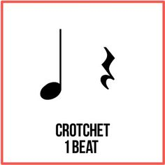 This is a .zip folder with two PDF documents each featuring seven posters that can be printed onto paper of any size (however A4 would be best). It features singular rhythms with it's corresponding rest, as well as it's name and the number of crotchet beats.