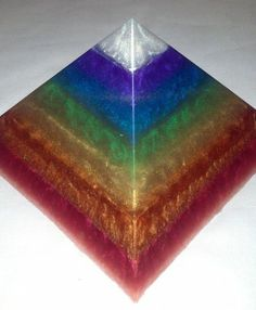 7 Colour Chakra Orgonite Pyramid | Orgone Supplies | Orgonotica