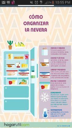 Como guardar la compra en el refrigerador