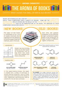 The chemistry of the smell of old books