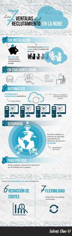 #Infografia #Curiosidades Reclutamiento en la Nube. #TAVnews