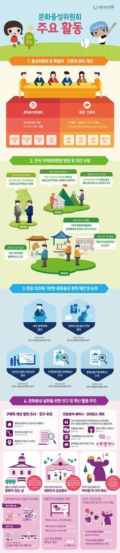 [문화융성위원회] 주요활동 인포그래픽