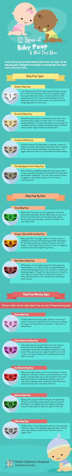 12 Types of Baby Poop & What They Mean #Infographic - Baby Stuff Weekly