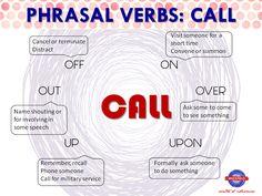 CALL #Phrases #PhrasalVerbs #EnglishVocabulary @English4Matura