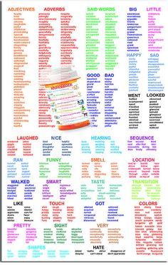 Synonym list of popular words