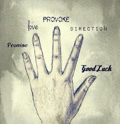 What each finger means..