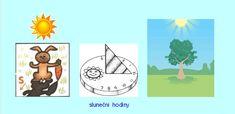 Školákov - Prvouka - Orientace v krajině Art, Art Background, Kunst, Art Education