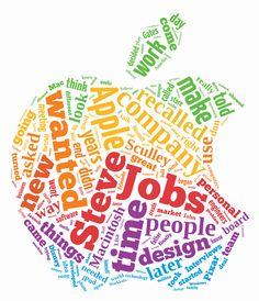 """I don't want your money. If you offer me $5 billion, I won't want it. I've got plenty of money.""    - Isaacson, W. (2011). Steve Jobs."