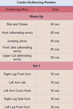 Loved the kick boxing class I took, this should be just as fun. Cardio Kickboxing Routine-Part 1 health-fitness Cardio Workout Routines, At Home Workouts, Boxing Routine, Workout Motivation, Mma Workout, Workout Plans, Workout Ideas, Workout Board, Workout Belt