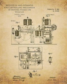 Nikola Tesla Patent Art Print Print By Sara Harris