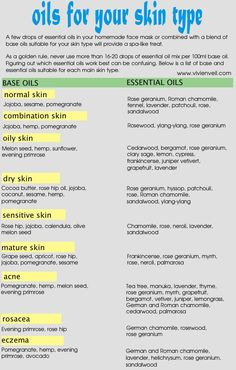 Love this!  So helpful to have this all in one list!  oil and essential oil recommendations by skin type