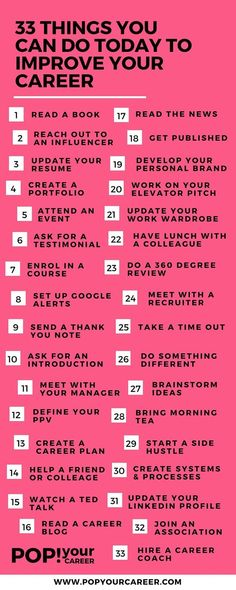 5 Ways to Answer \u0027What\u0027s Your Salary Requirement?\u0027 CareerBliss