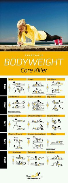 Core Workout Women, Core Workout Routine, Abs Weight Workout, Gym Core Workout, Abs Workout Challenge, Ab Workout With Weights, Fitness Workouts, Bodyweight Back Workout, Home Ab Workout