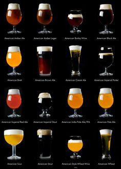 The CraftBeer.com Beer Styles Guide is the result of a two-year review of the top beer styles being made in the U.S.