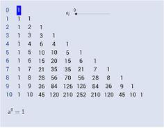 Afbeeldingsresultaat voor eigenschappen rij van fibonacci