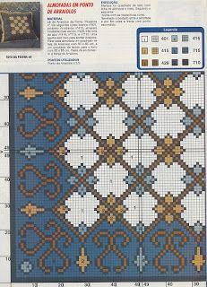 """Deixo umas almofadas em Arraiolos com os respetivos esquemas. I leave some cushions made in """" Arraiolos"""" with their schemes. Cross Stitch Pillow, Cross Stitch Borders, Cross Stitch Charts, Cross Stitch Designs, Cross Stitching, Cross Stitch Embroidery, Hand Embroidery Patterns, Cross Stitch Patterns, Bead Crochet Rope"""