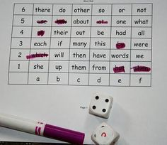 make a spreadsheet and print off, now all I have to do is go back and change the words each time I want to make a new gameboard.  Roll the dice and read the word that corresponds with your roll.  From example above: he rolled 4/c, he then read the word: OUT.  Once he correctly reads the word he crosses it off with his marker.  Each child can use a different colored marker to see who wins the game with the most crossed off or I had teaser play the game by himself to just get an idea of how…