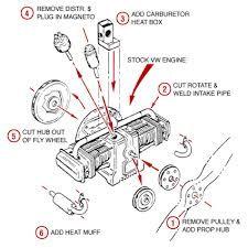 Resultado de imagen para vw beetle engine blueprint