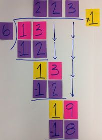 Post It Note Division (I still think this is one of the smartest things I've ever seen)-middle school ocd Math Strategies, Math Resources, Math Activities, Long Division Activities, Teaching Long Division, Math Tips, Human Resources, Math Games, Math Teacher