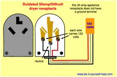 3       Prong    Dryer Outlet Wiring    Diagram      Dryer outlet  Home electrical wiring  Outlet wiring