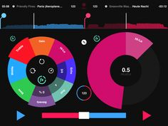 Spotify-Compatible DJ App 'Pacemaker' Launches for iPad [iOS Blog] - Boxy Blogs