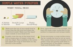 Simple Water Purifier   Badass Improvised Survival Gear - 7 Easy Prepper Projects #survivallife www.survivallife.com