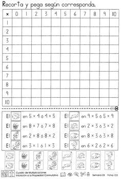 Cuadrado de multiplicaciones Iniciación a la propiedad conmutativa
