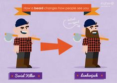 How beards change the way people see you #2 The Lumberjack :)