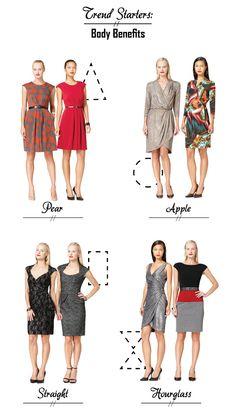 figuurvormen en kledingregels #imagomatch.nl