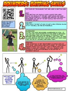 Rounders #skillcard4 batting technique #pegeeks @PE4Learning pic.twitter.com/4LkWjXB7jz