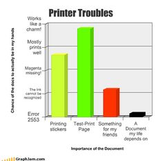 Printer troubles : explained
