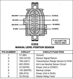 338e4aa6c384346098c5d5bbcf41609f Radio Wiring Harness For Dodge Dakota on