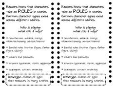 """FREE: Student minilesson sheet for reading focuses on archetypes, which I defined as a """"character type that reoccurs in many stories."""" """"Readers know that characters take on ROLES in stories. Common character types exist across different stories.""""...can be used in any literary genre (historical fiction, realistic fiction, fantasy, science fiction, etc.)  Check out my blog for my archetypes minilesson lifeloveliteracy.blogspot.com  http://www.teacherspayteachers.com/Store/Tarheelstate-Teacher"""