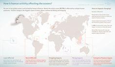 human-impacts-ocean-map1.jpg 1,550×905 pixels