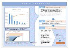 角光子/作品集: ▼作品投稿/重点商品による販売戦略のご提案