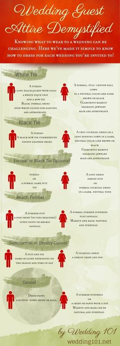 Finding something to wear as a wedding guest can be a tough process if you don't know what's appropriate and acceptable. Check out these useful attire guidelines below via Wedding101.net.