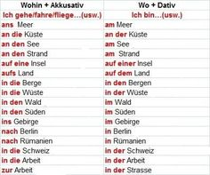 Study German, German English, German Grammar, German Words, German Resources, Deutsch Language, Learning Languages Tips, Germany Language, Korean Words Learning