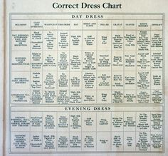 Man's guide to Day/Evening Dress