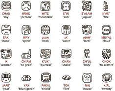 Simbolos mayas y significado - Imagui