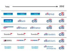Citibank Identity